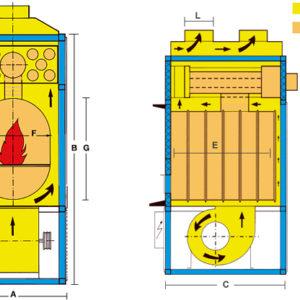 dati tecnici f28